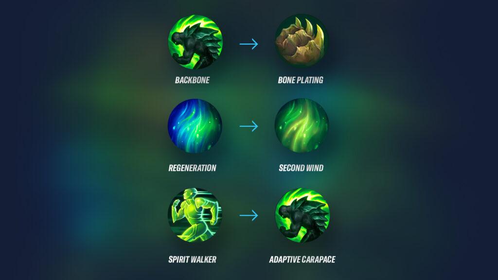 3 Perubahan Rune Wild Rift