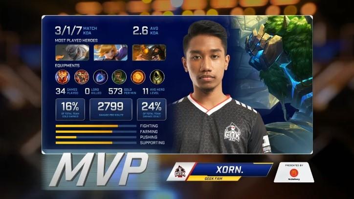 MPL MY Season 7 playoffs Geek Fam MY Xorn wins MVP on assassin emblem Grock